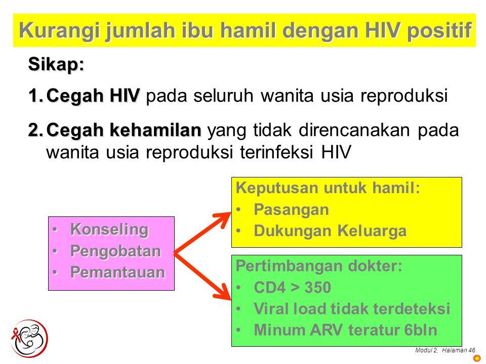 Modul 2,Halaman 46 1.Cegah HIV 1.Cegah HIV pada seluruh wanita usia reproduksi 2.Cegah kehamilan 2.Cegah kehamilan yang tidak direncanakan pada wanita usia reproduksi terinfeksi HIV Sikap: Pertimbangan dokter: CD4 > 350 Viral load tidak terdeteksi Minum ARV teratur 6bln KonselingKonseling PengobatanPengobatan PemantauanPemantauan Keputusan untuk hamil: Pasangan Dukungan Keluarga Kurangi jumlah ibu hamil dengan HIV positif