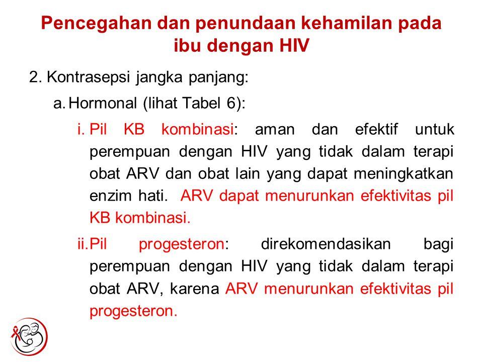 Pencegahan dan penundaan kehamilan pada ibu dengan HIV 2. Kontrasepsi jangka panjang: a.Hormonal (lihat Tabel 6): i.Pil KB kombinasi: aman dan efektif