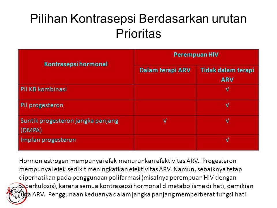 Pilihan Kontrasepsi Berdasarkan urutan Prioritas Kontrasepsi hormonal Perempuan HIV Dalam terapi ARV Tidak dalam terapi ARV Pil KB kombinasi √ Pil pro