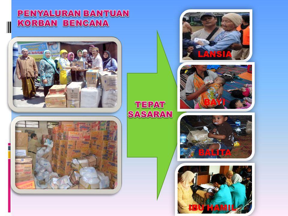 TIM PENGGERAK PKK PUSAT Jl.Raya Pasar Minggu KM 19 Jakarta Selatan Telp : 021 – 798 1254 Fax.