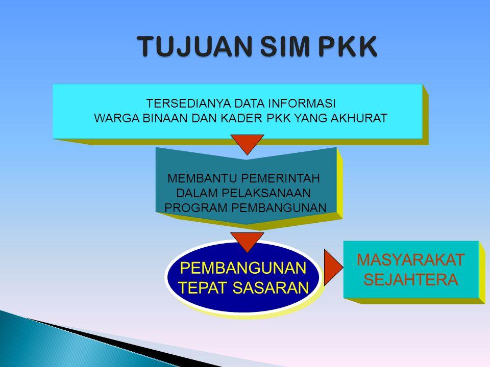 SIM PKK Memberikan data dan informasi warga Binaan dan Kader TP PKK secara akurat yang sinergi dengan kegiatan/ program pemerintah Kewajiban Pemerintah 1.Memberikan pelayanan yang optimal dalam memenuhi kebutuhan masyarakat.