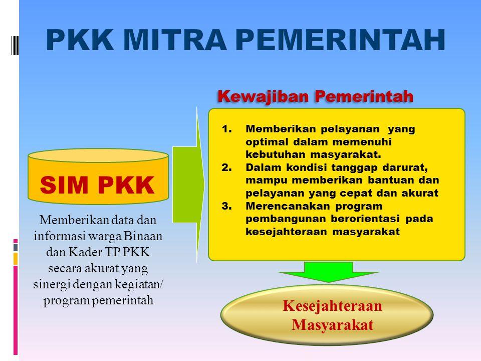 PERENCANAAN Mendukung proses perencanaan dari bawah beserta pelaksanaan dan sistem SMEP (Supervisi, Monitoring, Evaluasi Dan Pelaporan) SISTEM INFORMASI MANAJEMEN PKK (SIM PKK) Pengambilan keputusan dalam pelaksanaan 10 Program Pokok PKK didukung oleh data yang tepat dan akurat.