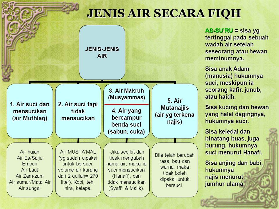 JENIS-JENIS AIR 1. Air suci dan mensucikan (air Muthlaq) Air hujan Air Es/Salju Embun Air Laut Air Zam-zam Air sumur/Mata Air Air sungai 2. Air suci t