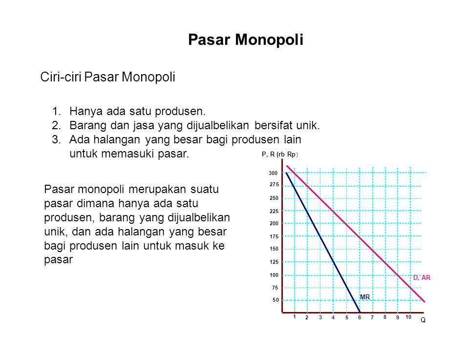 Keseimbangan Produsen di Pasar Monopoli Keseimbangan produsen tercapai apabila ia telah memproduksi sejumlah output yang menghasilkan keuntungan maksimum atau kalaupun harus menderita kerugian merupakan kerugian minimum.