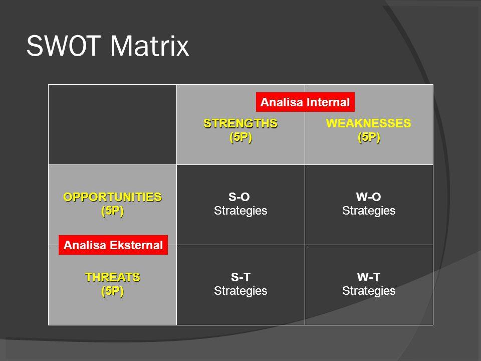 Penjelasan SWOT  STRENGTH atau kekuatan adalah unsur-unsur yang jika digunakan dengan baik akan memperkuat tujuan/sasaran.