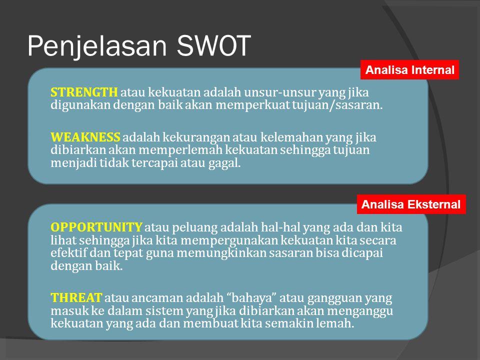 Strategi Analisa SWOT  Strategi S-O: Strategi yang menggunakan kekuatan untuk memanfaatkan / meraih peluang  Strategi S-T: Strategi mengunakan kekuatan untuk mengatasi ancaman  Strategi W-O: Strategi yang meminimalkan kelemahan untuk meraih peluang  Strategi W-T: Strategi meminimalkan kelemahan untuk lolos dari ancaman