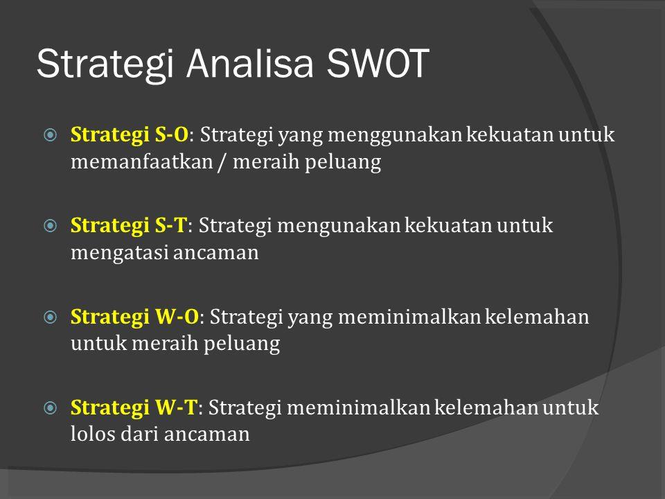 Strategi Analisa SWOT  Strategi S-O: Strategi yang menggunakan kekuatan untuk memanfaatkan / meraih peluang  Strategi S-T: Strategi mengunakan kekua