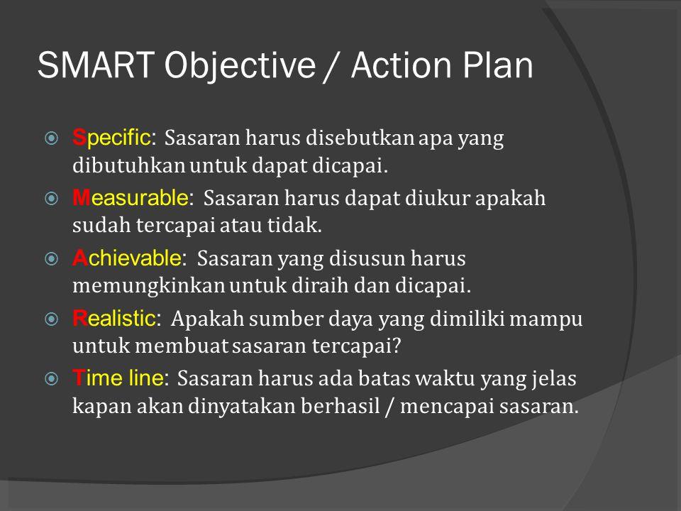 SMART Objective / Action Plan  Specific: Sasaran harus disebutkan apa yang dibutuhkan untuk dapat dicapai.  Measurable: Sasaran harus dapat diukur a