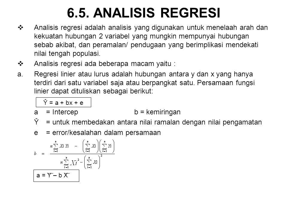 6.5. ANALISIS REGRESI  Analisis regresi adalah analisis yang digunakan untuk menelaah arah dan kekuatan hubungan 2 variabel yang mungkin mempunyai hu