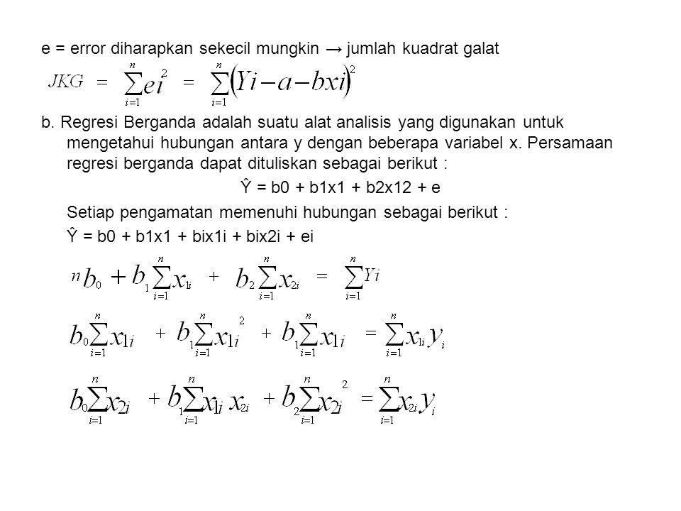 e = error diharapkan sekecil mungkin → jumlah kuadrat galat b.