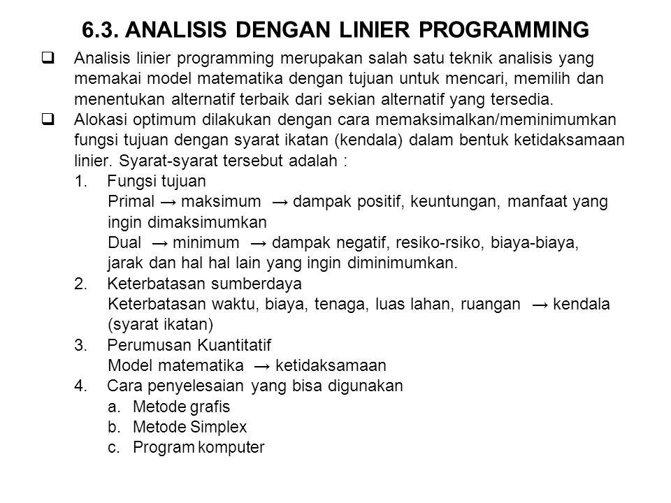  Soekartawi (1992) mengemukakan bahwa problem dalam linear programming adalah memperhatikan penggunaan atau alokasi yang efisien dari sumberdaya-sumberdaya yang terbatas untuk mencapai tujuan yang diinginkan.