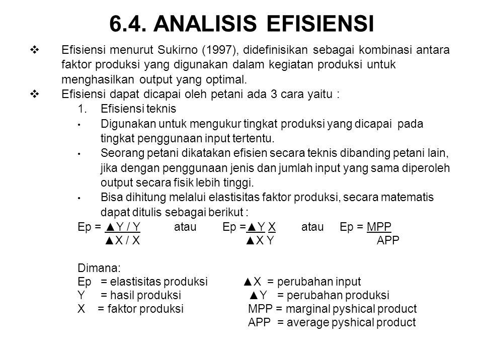  Suatu usahatani akan mencapai suatu tingkat menguntungkan apabila tercapai nilai elastisitas berada diantara 0 dan 1 atau 0<ep<1 yaitu antara daerah optimum dan maksimum atau berada pada daerah rasional, maka tingkat efisiensi akan tercapai bila nilai APP=MPP.