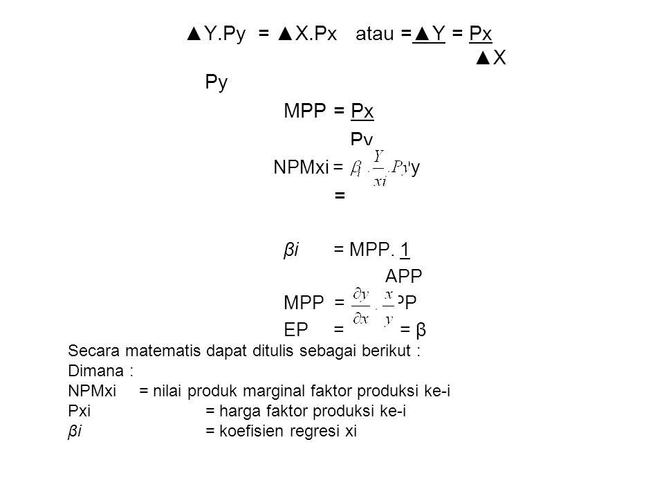  Suatu usahatani akan menguntungkan apabila setiap penambahan niali output selalu lebih besar daripada setiap penambahan nilai input atau ▲Y.Py > ▲X.Px.