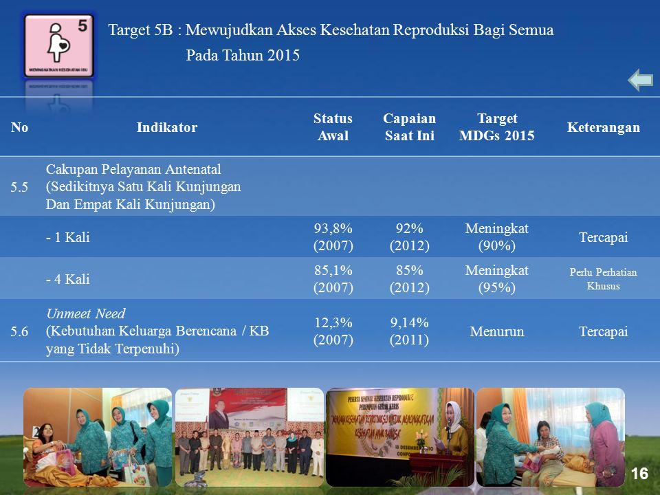 Page 16 Target 5B : Mewujudkan Akses Kesehatan Reproduksi Bagi Semua Pada Tahun 2015 NoIndikator Status Awal Capaian Saat Ini Target MDGs 2015 Keteran
