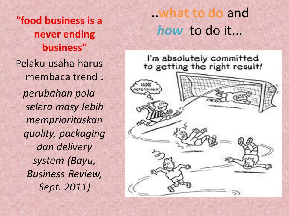 food business is a never ending business Pelaku usaha harus membaca trend : perubahan pola selera masy lebih memprioritaskan quality, packaging dan delivery system (Bayu, Business Review, Sept.