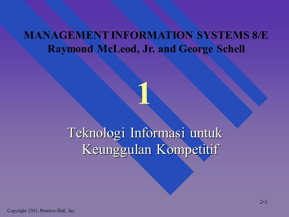Personil Pendukung Fungsional Pemrogram terlatih yang membuat program berdasarkan kebutuhan pemakai akhir lain Bekerja di area fungsional