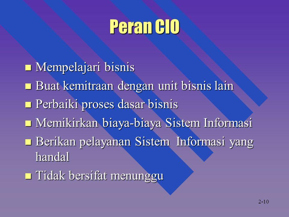 Peran CIO Mempelajari bisnis Mempelajari bisnis Buat kemitraan dengan unit bisnis lain Buat kemitraan dengan unit bisnis lain Perbaiki proses dasar bisnis Perbaiki proses dasar bisnis Memikirkan biaya-biaya Sistem Informasi Memikirkan biaya-biaya Sistem Informasi Berikan pelayanan Sistem Informasi yang handal Berikan pelayanan Sistem Informasi yang handal Tidak bersifat menunggu Tidak bersifat menunggu 2-10