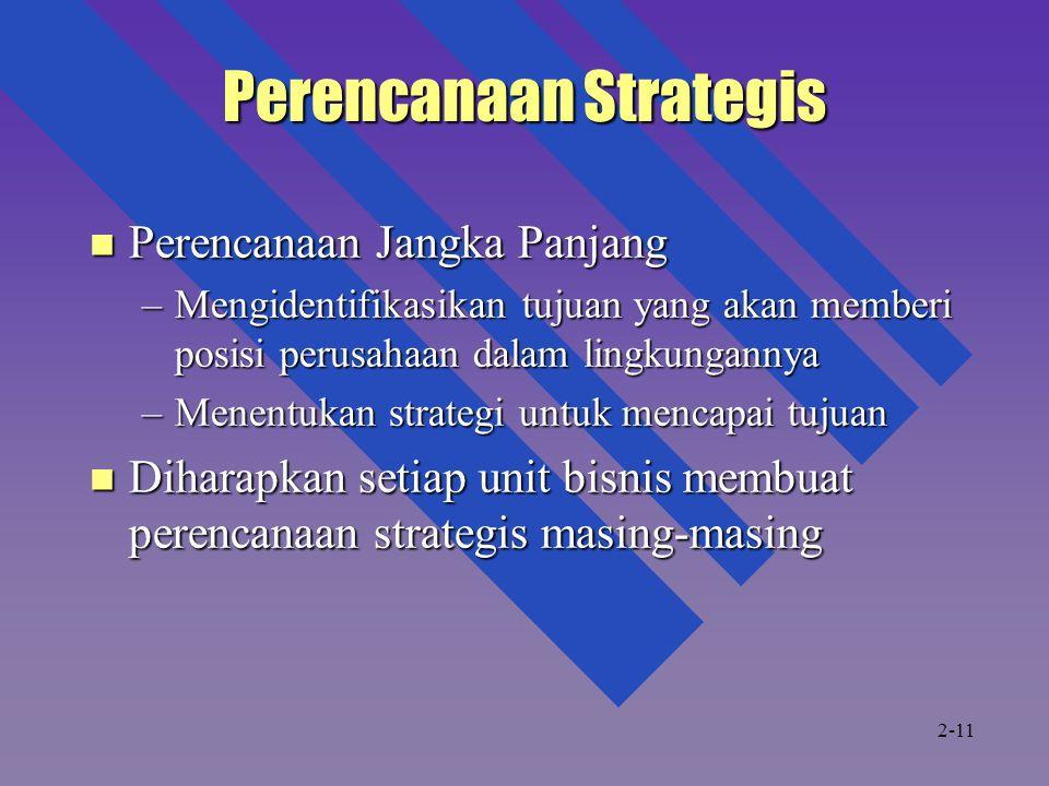 Perencanaan Strategis Perencanaan Jangka Panjang Perencanaan Jangka Panjang –Mengidentifikasikan tujuan yang akan memberi posisi perusahaan dalam ling