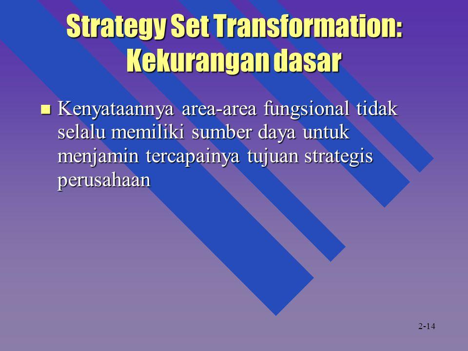Strategy Set Transformation: Kekurangan dasar Kenyataannya area-area fungsional tidak selalu memiliki sumber daya untuk menjamin tercapainya tujuan strategis perusahaan Kenyataannya area-area fungsional tidak selalu memiliki sumber daya untuk menjamin tercapainya tujuan strategis perusahaan 2-14