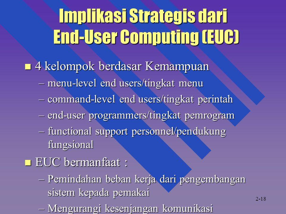 Implikasi Strategis dari End-User Computing (EUC) 4 kelompok berdasar Kemampuan 4 kelompok berdasar Kemampuan –menu-level end users/tingkat menu –command-level end users/tingkat perintah –end-user programmers/tingkat pemrogram –functional support personnel/pendukung fungsional EUC bermanfaat : EUC bermanfaat : –Pemindahan beban kerja dari pengembangan sistem kepada pemakai –Mengurangi kesenjangan komunikasi 2-18