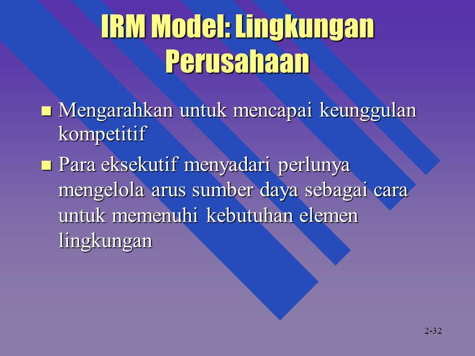 IRM Model: Lingkungan Perusahaan Mengarahkan untuk mencapai keunggulan kompetitif Mengarahkan untuk mencapai keunggulan kompetitif Para eksekutif menyadari perlunya mengelola arus sumber daya sebagai cara untuk memenuhi kebutuhan elemen lingkungan Para eksekutif menyadari perlunya mengelola arus sumber daya sebagai cara untuk memenuhi kebutuhan elemen lingkungan 2-32