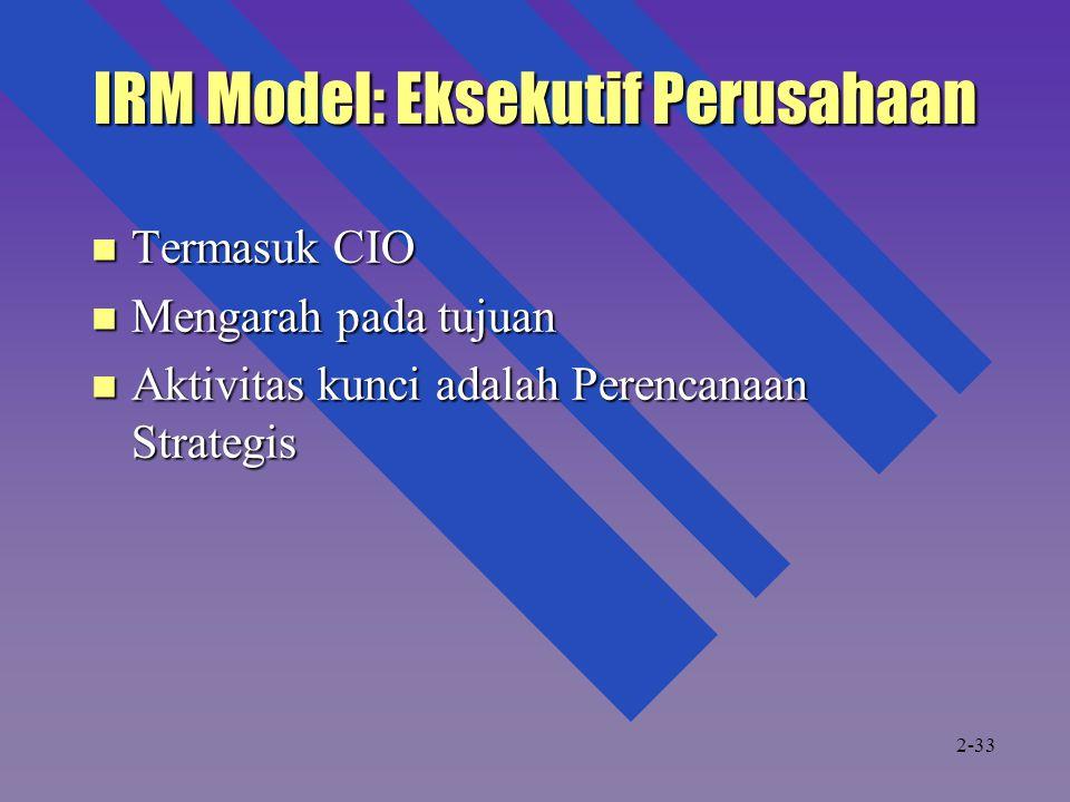 IRM Model: Eksekutif Perusahaan Termasuk CIO Termasuk CIO Mengarah pada tujuan Mengarah pada tujuan Aktivitas kunci adalah Perencanaan Strategis Aktivitas kunci adalah Perencanaan Strategis 2-33