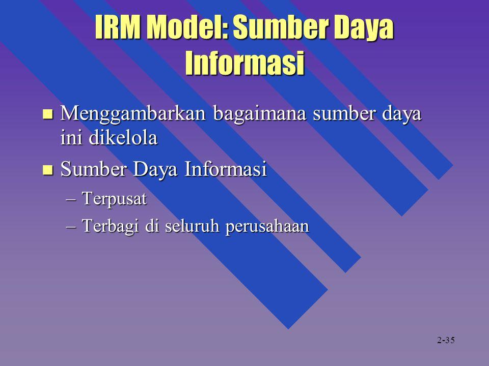 IRM Model: Sumber Daya Informasi Menggambarkan bagaimana sumber daya ini dikelola Menggambarkan bagaimana sumber daya ini dikelola Sumber Daya Informasi Sumber Daya Informasi –Terpusat –Terbagi di seluruh perusahaan 2-35