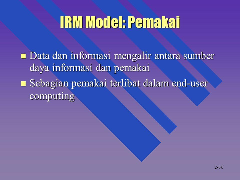 IRM Model: Pemakai Data dan informasi mengalir antara sumber daya informasi dan pemakai Data dan informasi mengalir antara sumber daya informasi dan pemakai Sebagian pemakai terlibat dalam end-user computing Sebagian pemakai terlibat dalam end-user computing 2-36