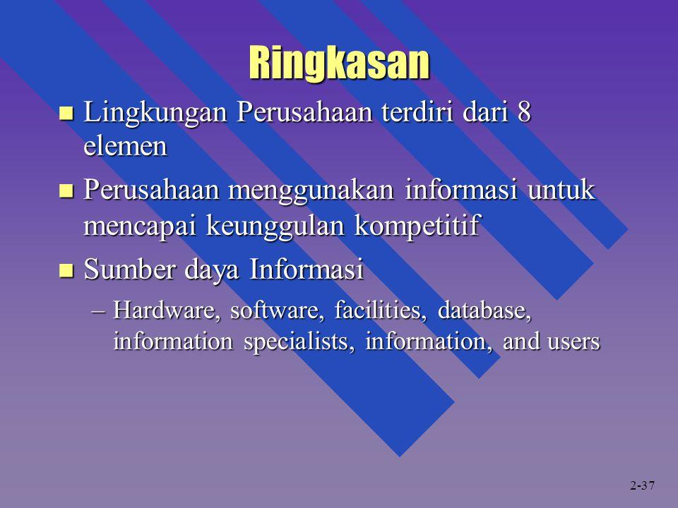 Ringkasan Lingkungan Perusahaan terdiri dari 8 elemen Lingkungan Perusahaan terdiri dari 8 elemen Perusahaan menggunakan informasi untuk mencapai keunggulan kompetitif Perusahaan menggunakan informasi untuk mencapai keunggulan kompetitif Sumber daya Informasi Sumber daya Informasi –Hardware, software, facilities, database, information specialists, information, and users 2-37