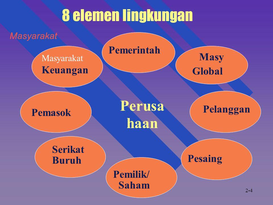 Masyarakat Keuangan Pemerintah Masy Global Pemasok Perusa haan Serikat Buruh Pemilik/ Saham Pelanggan Pesaing 8 elemen lingkungan 2-4