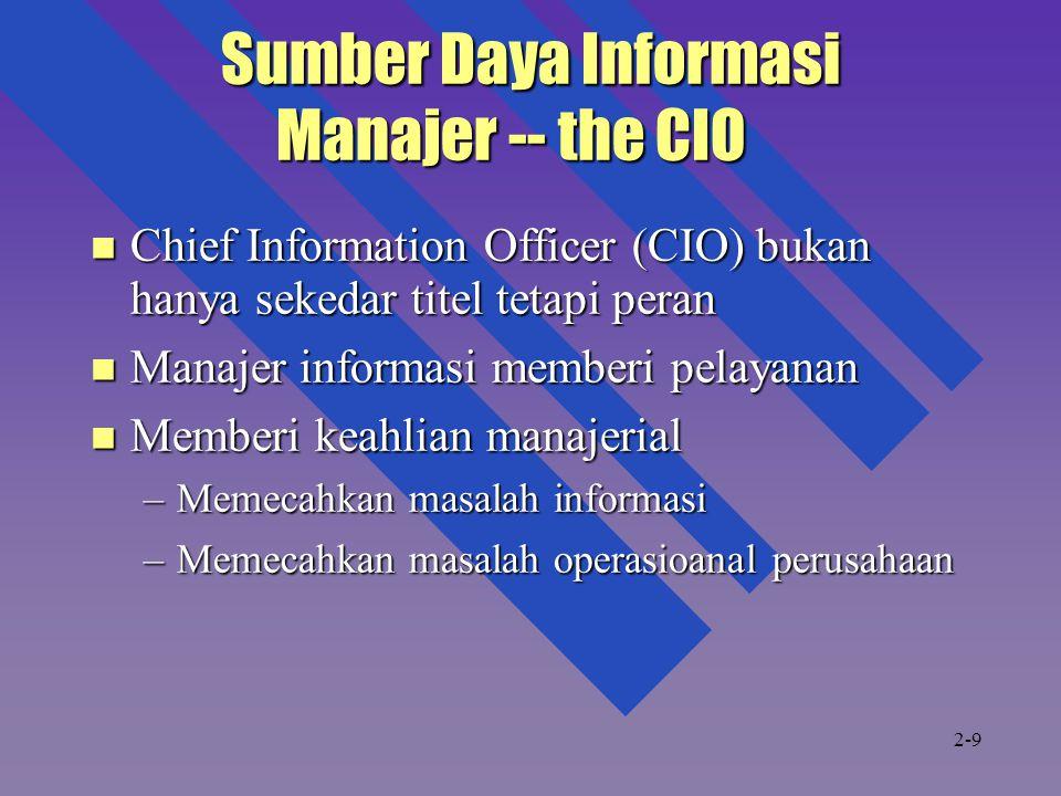 Sumber Daya Informasi Manajer -- the CIO Chief Information Officer (CIO) bukan hanya sekedar titel tetapi peran Chief Information Officer (CIO) bukan