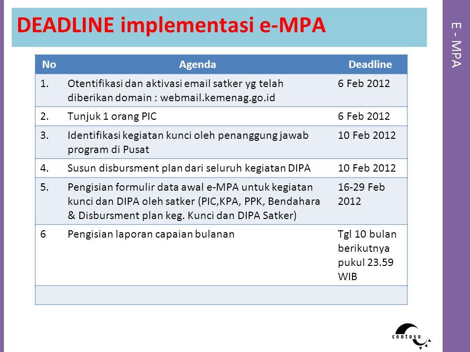 E - MPA DEADLINE implementasi e-MPA NoAgendaDeadline 1.Otentifikasi dan aktivasi email satker yg telah diberikan domain : webmail.kemenag.go.id 6 Feb