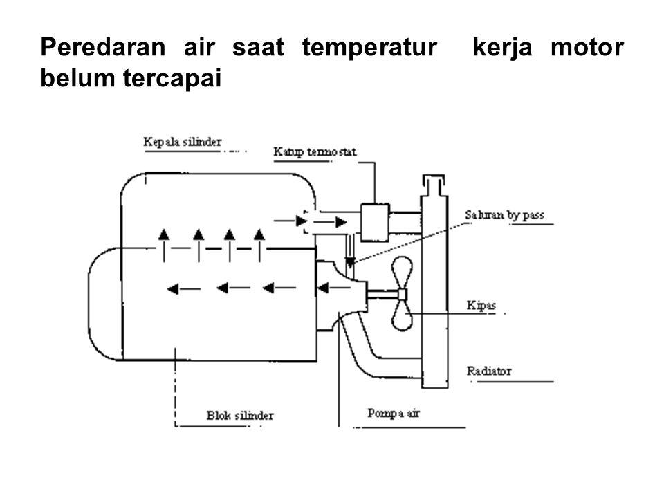 Peredaran air saat temperatur kerja motor belum tercapai