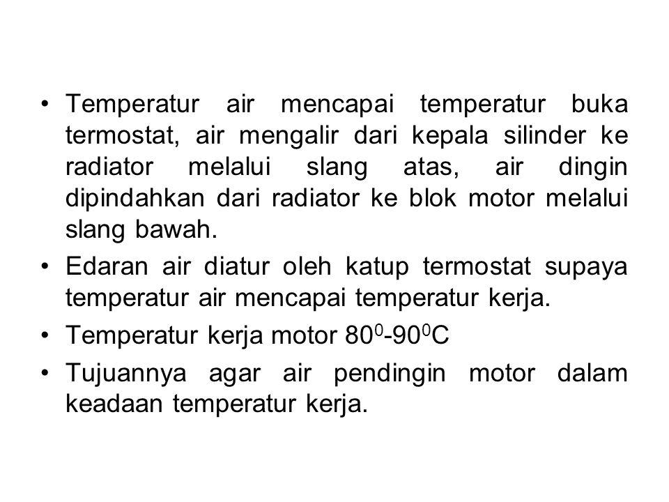 Temperatur air mencapai temperatur buka termostat, air mengalir dari kepala silinder ke radiator melalui slang atas, air dingin dipindahkan dari radia