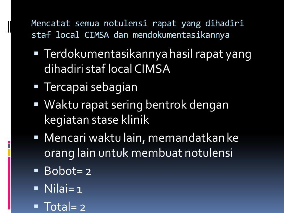 Mencatat semua notulensi rapat yang dihadiri staf local CIMSA dan mendokumentasikannya  Terdokumentasikannya hasil rapat yang dihadiri staf local CIM