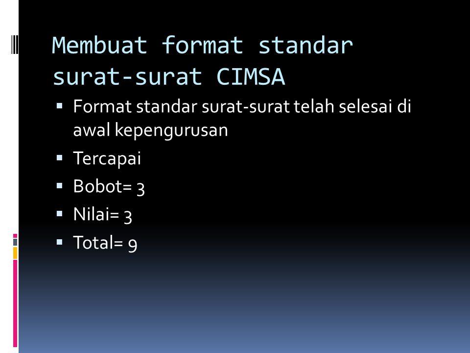 Membuat format standar surat-surat CIMSA  Format standar surat-surat telah selesai di awal kepengurusan  Tercapai  Bobot= 3  Nilai= 3  Total= 9