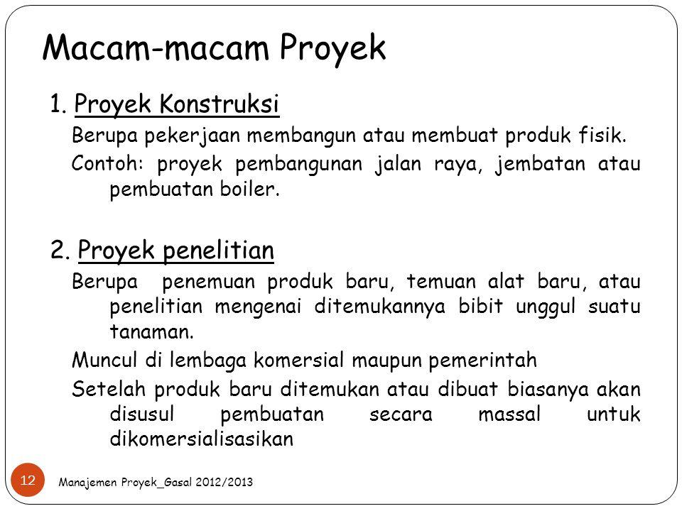 Macam-macam Proyek Manajemen Proyek_Gasal 2012/2013 12 1. Proyek Konstruksi Berupa pekerjaan membangun atau membuat produk fisik. Contoh: proyek pemba