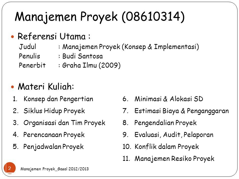 Manajemen Proyek (08610314) Referensi Utama : Judul: Manajemen Proyek (Konsep & Implementasi) Penulis: Budi Santosa Penerbit: Graha Ilmu (2009) Materi
