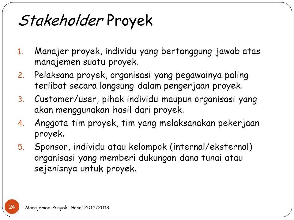 Stakeholder Proyek Manajemen Proyek_Gasal 2012/2013 24 1. Manajer proyek, individu yang bertanggung jawab atas manajemen suatu proyek. 2. Pelaksana pr