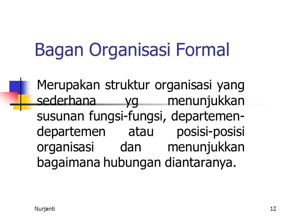 Nurjanti12 Bagan Organisasi Formal Merupakan struktur organisasi yang sederhana yg menunjukkan susunan fungsi-fungsi, departemen- departemen atau posi