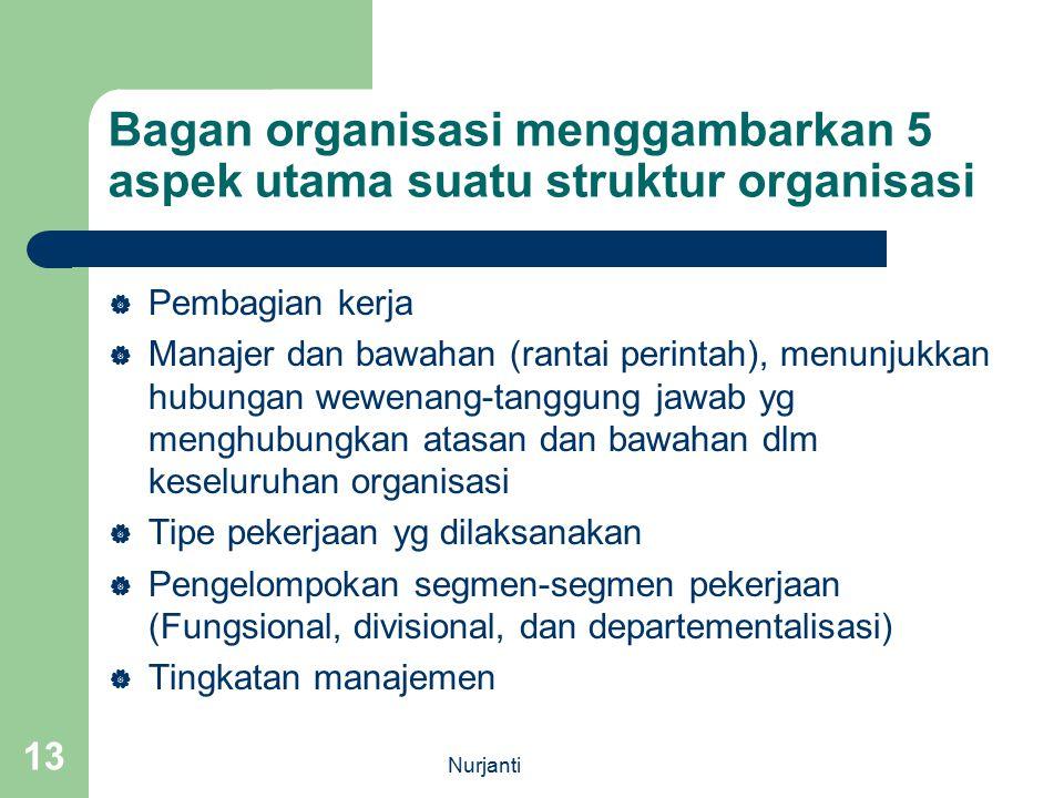 Nurjanti 13 Bagan organisasi menggambarkan 5 aspek utama suatu struktur organisasi  Pembagian kerja  Manajer dan bawahan (rantai perintah), menunjuk