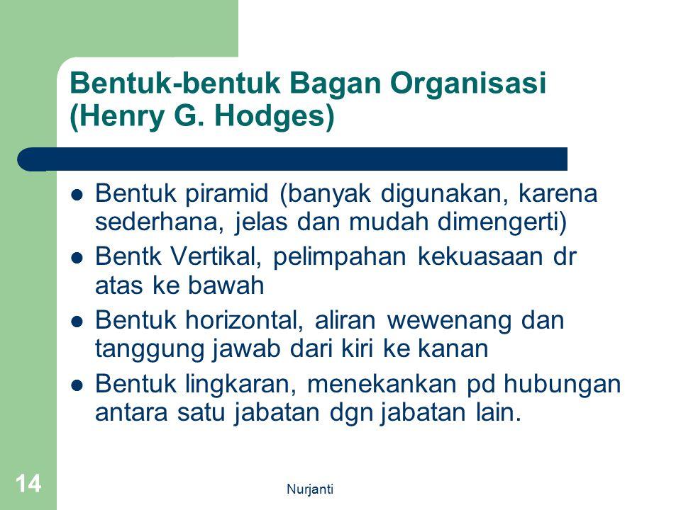 Nurjanti 14 Bentuk-bentuk Bagan Organisasi (Henry G. Hodges) Bentuk piramid (banyak digunakan, karena sederhana, jelas dan mudah dimengerti) Bentk Ver