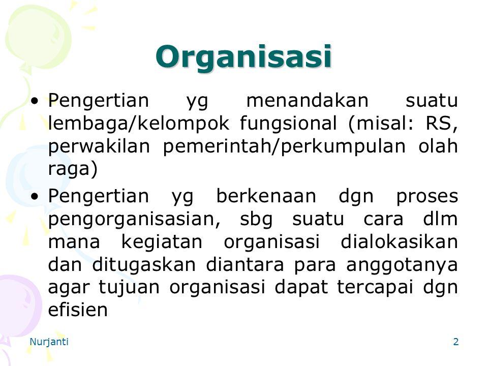 Nurjanti2 Organisasi Pengertian yg menandakan suatu lembaga/kelompok fungsional (misal: RS, perwakilan pemerintah/perkumpulan olah raga) Pengertian yg