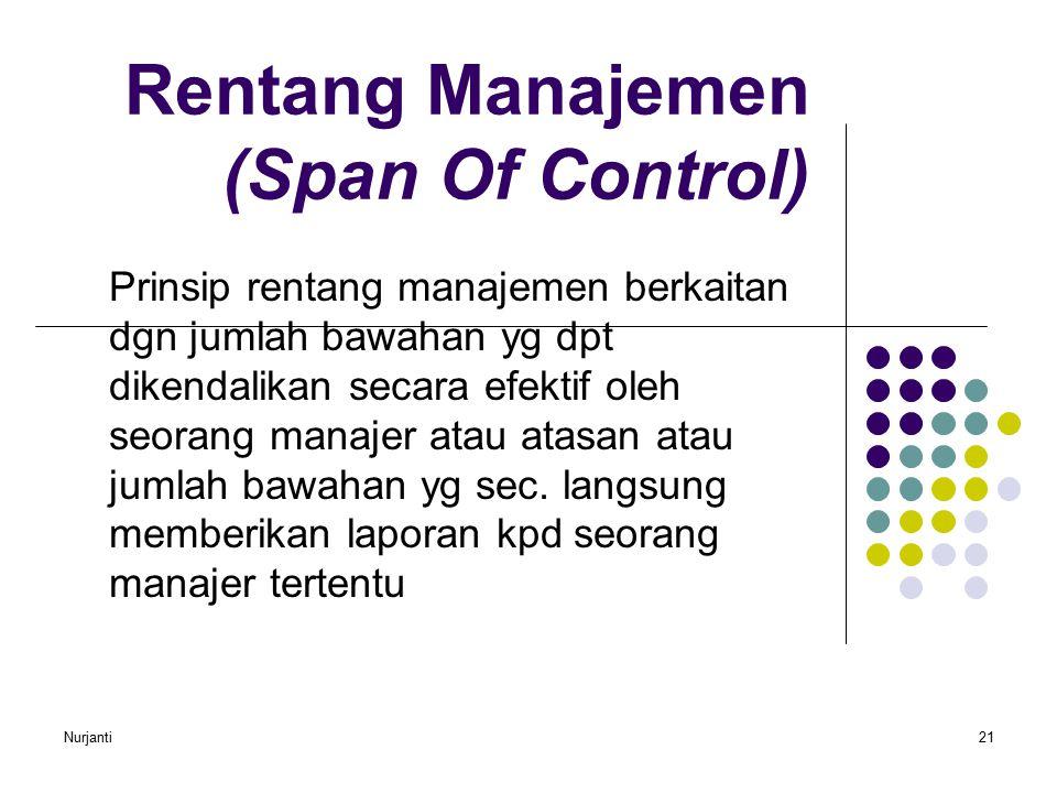 Nurjanti21 Rentang Manajemen (Span Of Control) Prinsip rentang manajemen berkaitan dgn jumlah bawahan yg dpt dikendalikan secara efektif oleh seorang