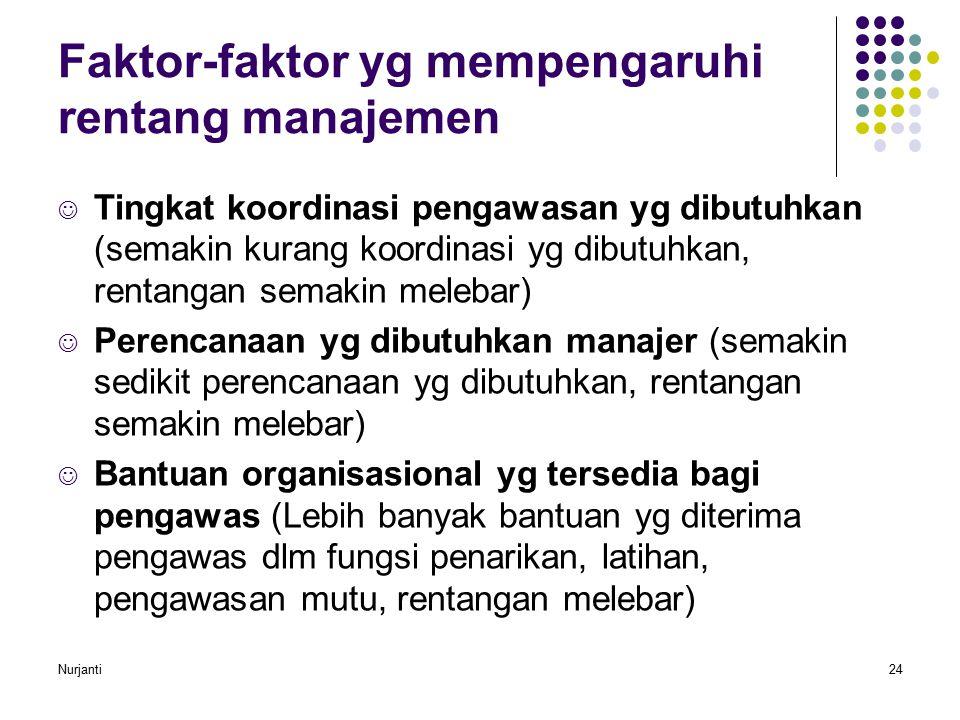 Nurjanti24 Faktor-faktor yg mempengaruhi rentang manajemen Tingkat koordinasi pengawasan yg dibutuhkan (semakin kurang koordinasi yg dibutuhkan, renta