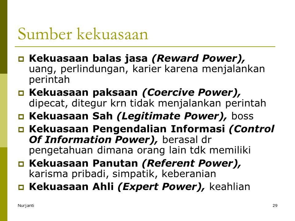 Nurjanti29 Sumber kekuasaan  Kekuasaan balas jasa (Reward Power), uang, perlindungan, karier karena menjalankan perintah  Kekuasaan paksaan (Coerciv