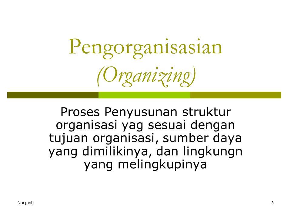 3 Pengorganisasian (Organizing) Proses Penyusunan struktur organisasi yag sesuai dengan tujuan organisasi, sumber daya yang dimilikinya, dan lingkungn