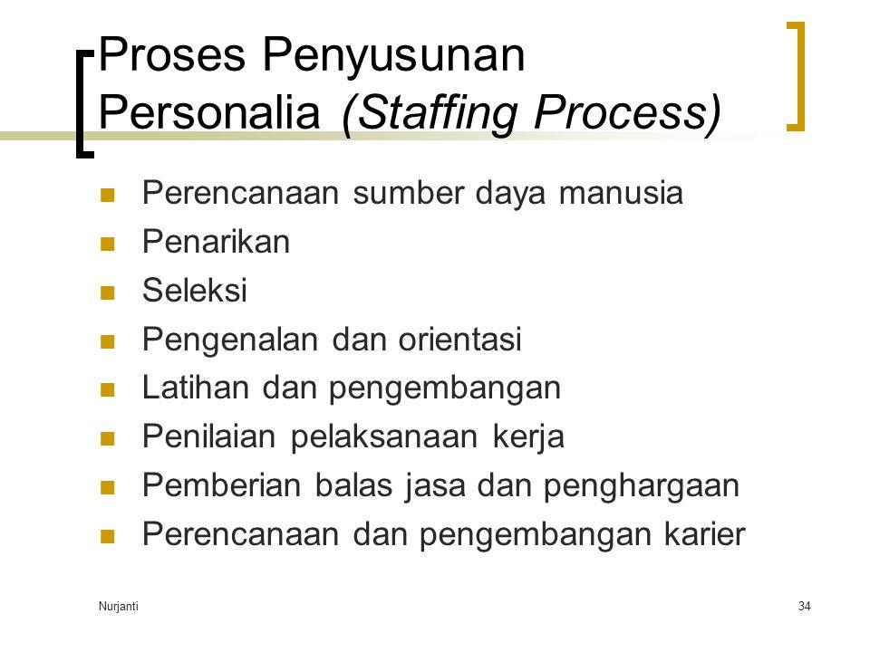 Nurjanti34 Proses Penyusunan Personalia (Staffing Process) Perencanaan sumber daya manusia Penarikan Seleksi Pengenalan dan orientasi Latihan dan peng