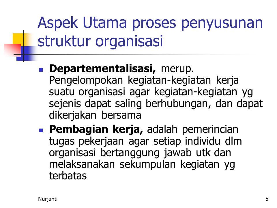 Nurjanti5 Aspek Utama proses penyusunan struktur organisasi Departementalisasi, merup. Pengelompokan kegiatan-kegiatan kerja suatu organisasi agar keg