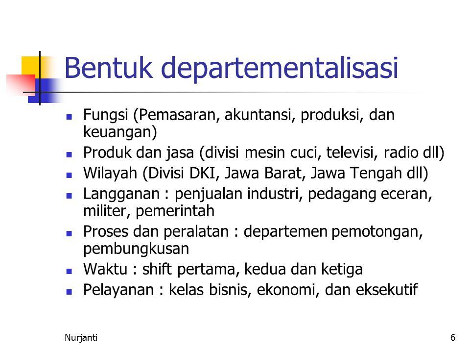 Nurjanti6 Bentuk departementalisasi Fungsi (Pemasaran, akuntansi, produksi, dan keuangan) Produk dan jasa (divisi mesin cuci, televisi, radio dll) Wil